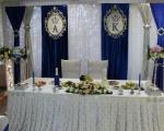 Дон банкетный зал санаторий «Дон» Кленовая аллея, 6 Воронеж